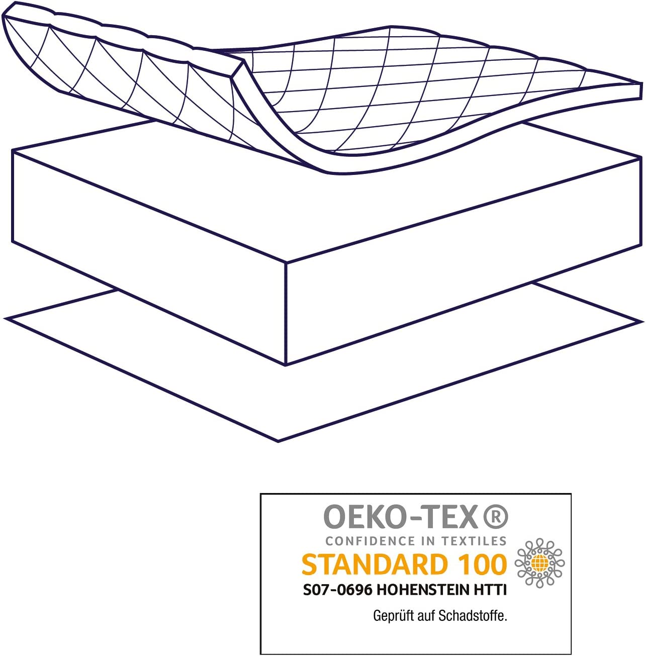 Importado de Alemania 82 x 47 cm Z/öllner 1810082470 XL Allegro Colch/ón para cuna
