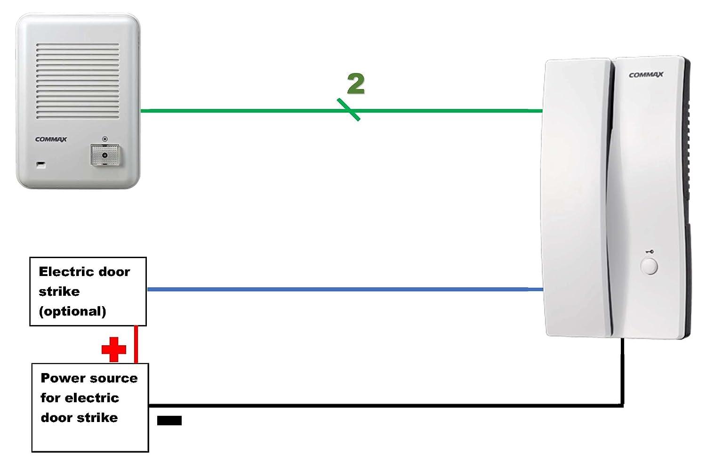 Commax Doorbell And Doorphone Kit Dp2s Dr201d Camera Door Strike Wiring Diagram Photo