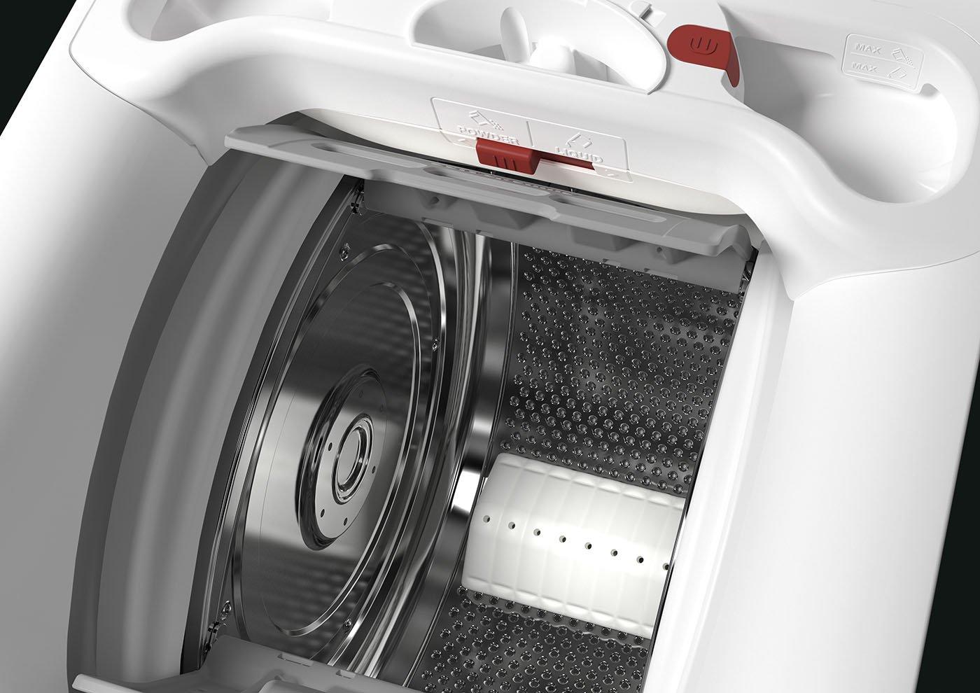 Aeg l tb waschmaschine energieklasse a kwh pro jahr