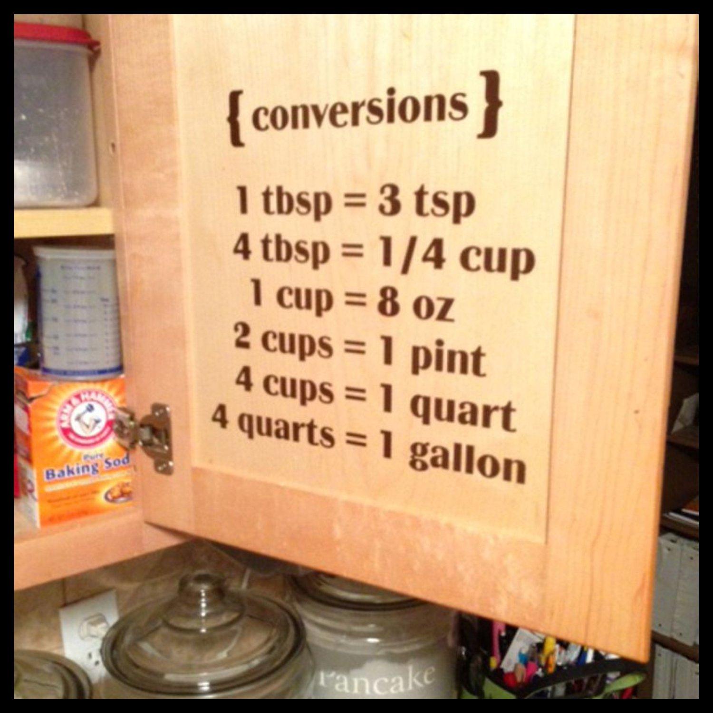 95 2 Pints In Quart Ounces Pints Quarts Gallons Conversion Chart
