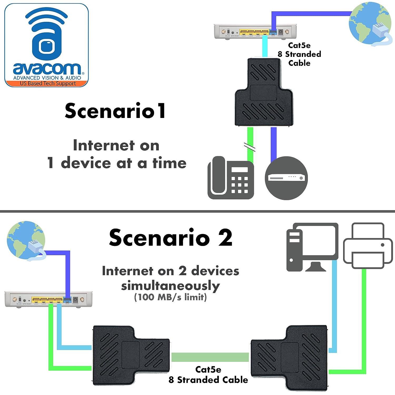 rj45 wiring diagram 100mb schematic diagram