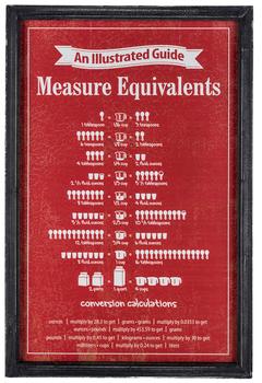 Measure Equivalents Framed Sign | Hobby Lobby | 970574