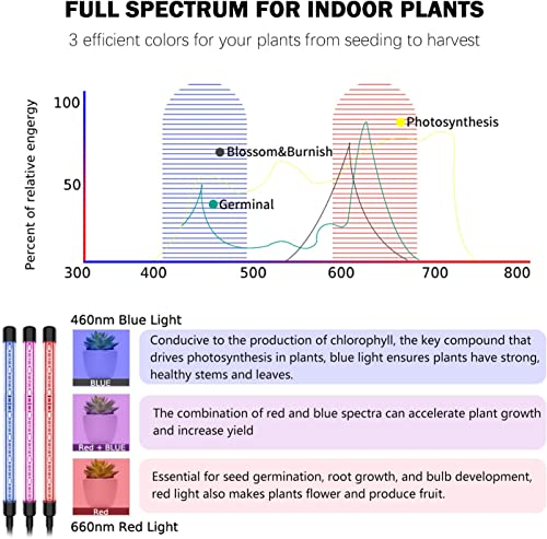 Grow Lights Plant Light for Indoor Plants Lamps Bulb Full Spectrum Auto ON Off Timer