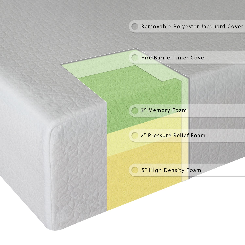 Amazon Sleep Master 10 Inch Pressure Relief Memory Foam