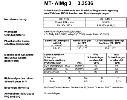 1 kg 3,3536 AIMg3 varillas de soldadura de aluminio / electrodos de alambre con 1,6 mm x 1000 mm Ø para WIG / TIG soldadura: Amazon.es: Industria, ...
