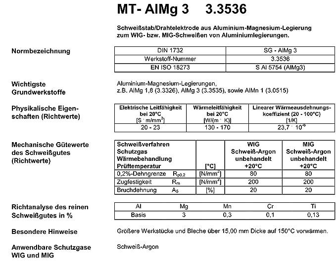 10 kg 3.3536 AlMg3 Aluminio Varillas de Soldar / Drahtelektoden con 4,0 mm x 1000 mm ø para WIG / NECESARIO soldar: Amazon.es: Bricolaje y herramientas