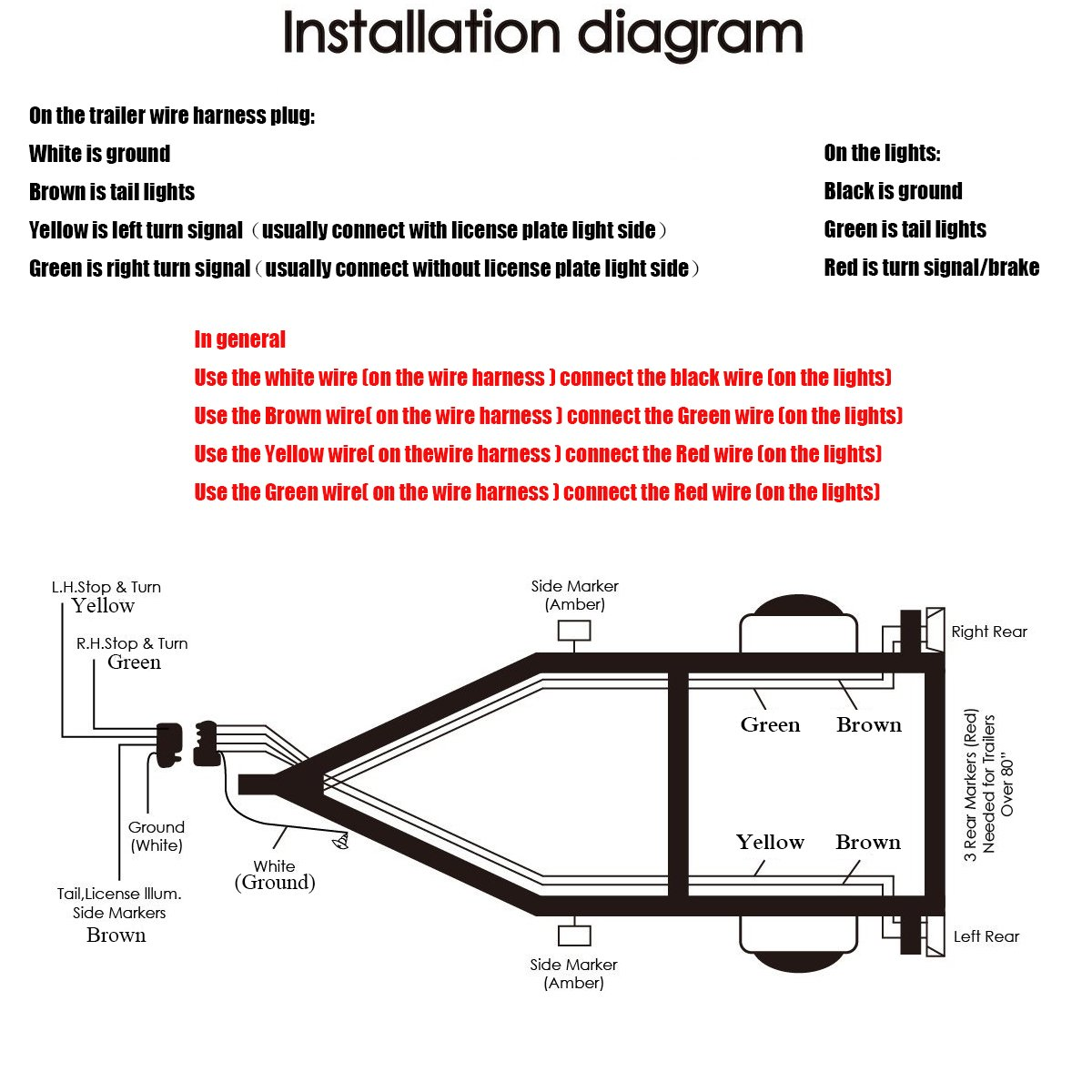 Flat Trailer Plug Wiring Diagram Applications Small Boat Or on