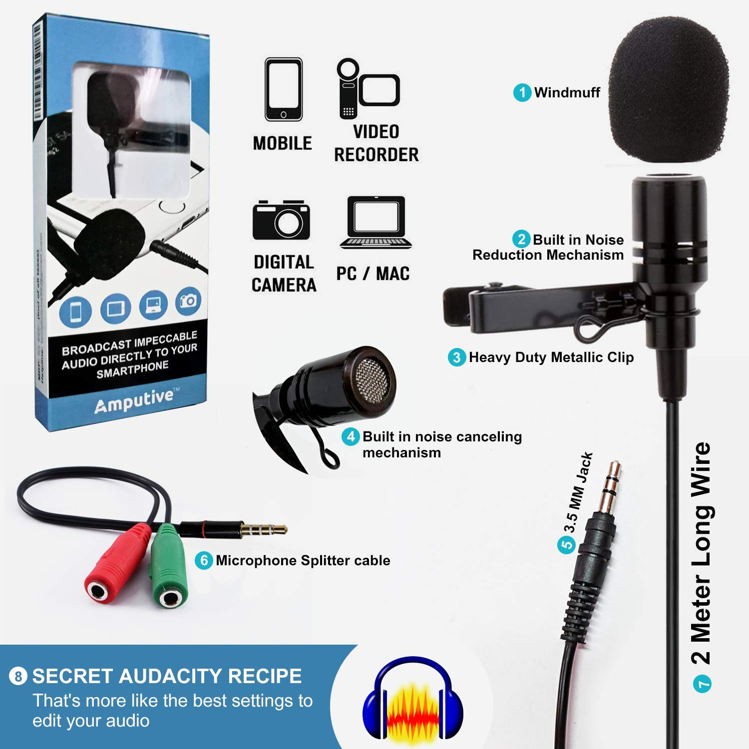 Techlicious 35mm Clip Microphone Musical Instruments Using An Electrical Meter To Troubleshoot Wiring Problems Youtube