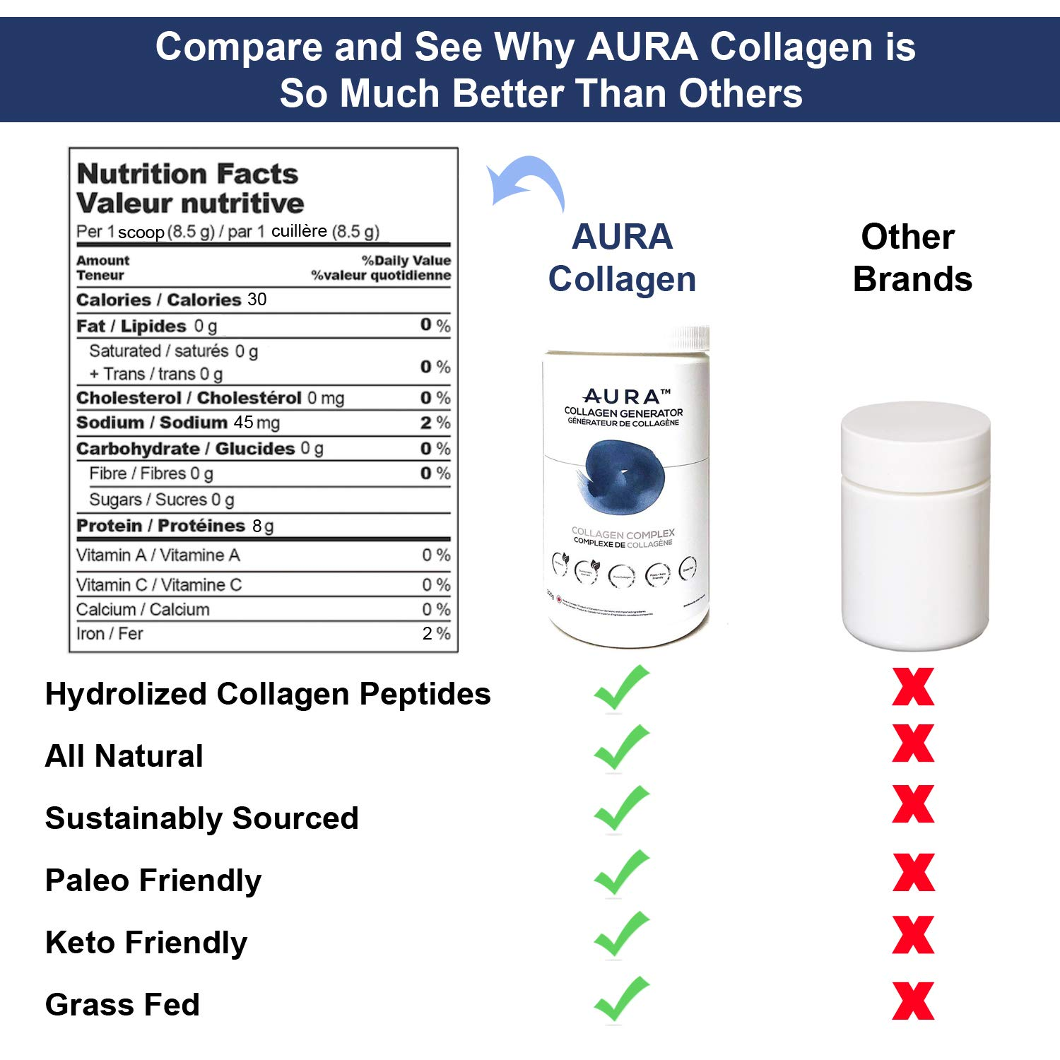 Image result for aura nutrition collagen generator