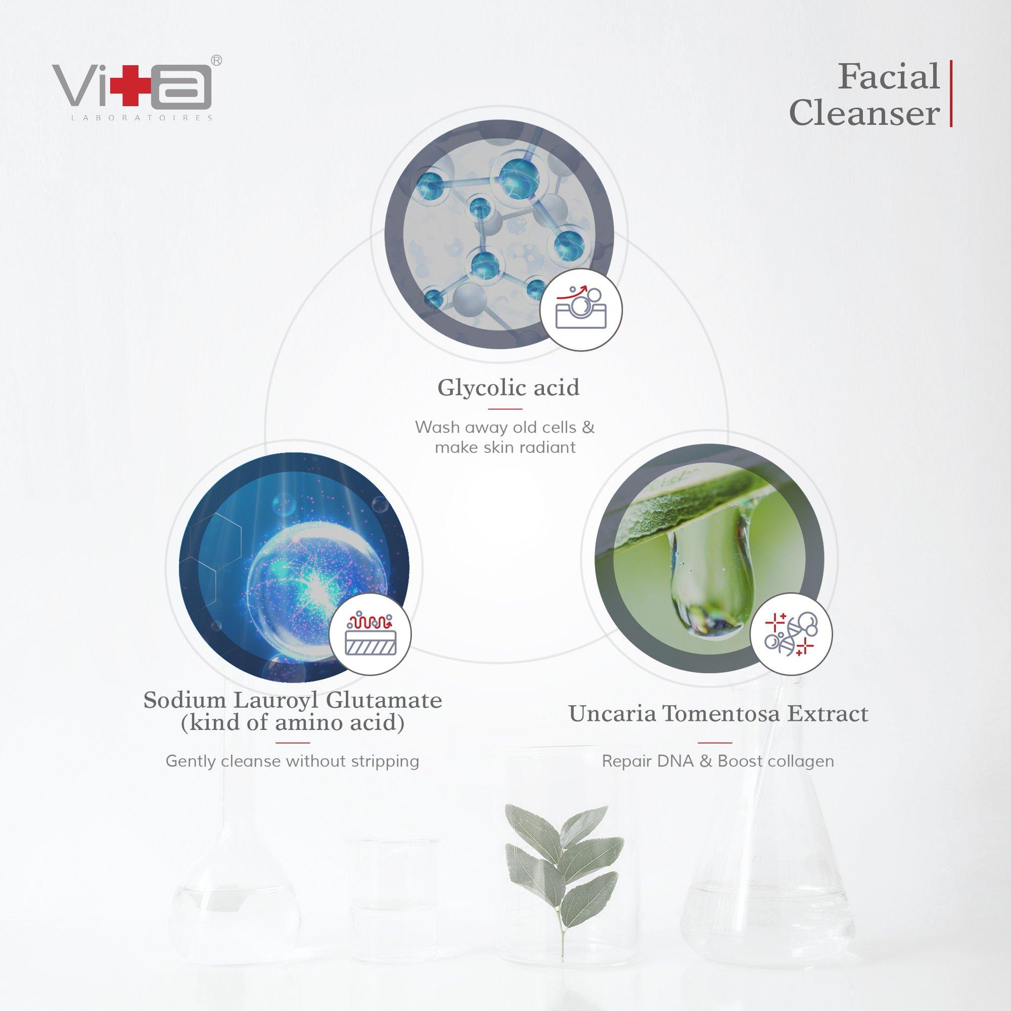 Swissvita Acne Facial Cleanser with Glycolic Acid & Amino Acid- Moisturizing Face Wash for Blackheads & Acne 3.5o.z./100g