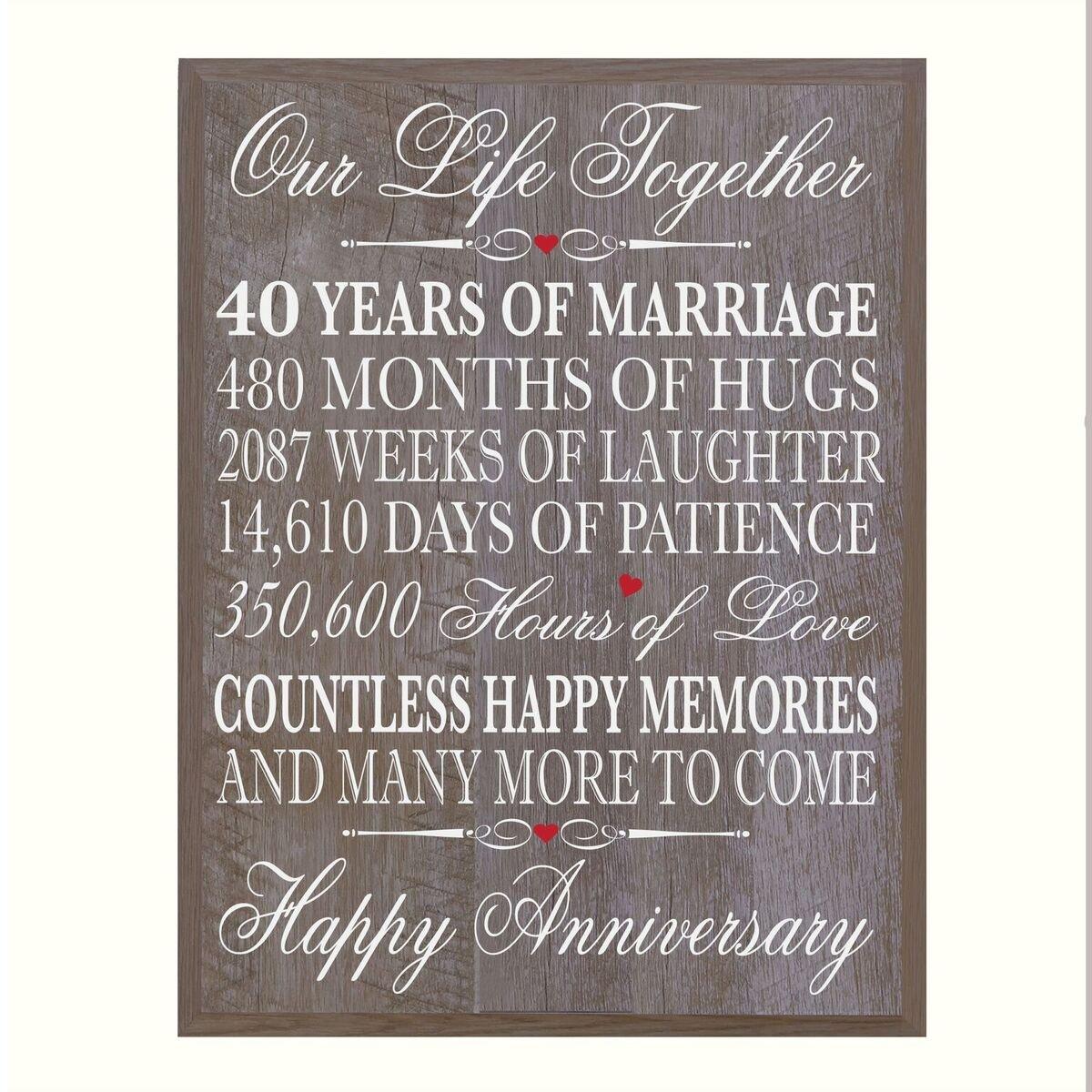 Amazon Lifesong Milestones 40th Wedding Anniversary Wall