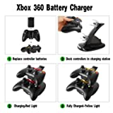 DCMEKA Xbox 360 Controller Charger with 2 Pcs