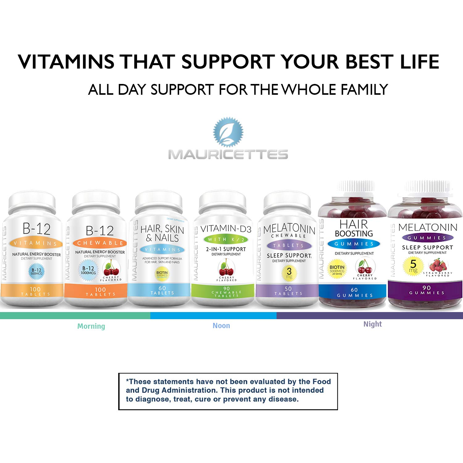Amazon.com: Vitamin B-12 Methylcobalamin 1000 mcg Supplement - Non-GMO - Brain and Metabolism Booster - 100 Sublingual Methyl B 12 Energy Vitamins: Health ...