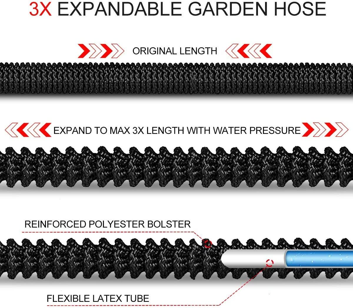 with Spray Nozzle and Storage Bag 3//4 Solid Brass Fittings Flexible Water Hose with Triple Layered Latex Core Upgraded Leakproof Lightweight No-Kink Water Hose 50 Foot Expandable Garden Hose