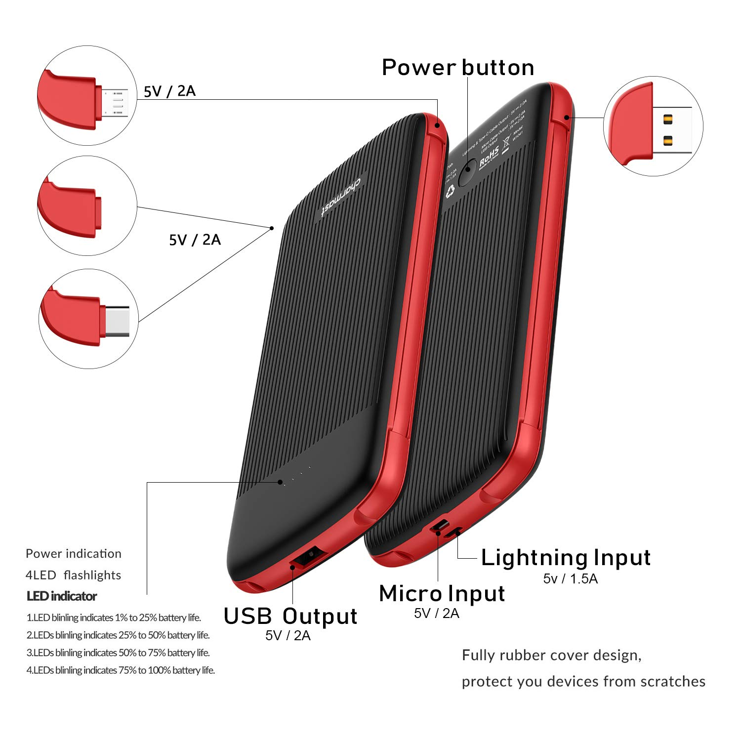 10000mah Power Bank External Battery Portable Charger Wiring Diagram 7 Pin Plug Micro Usb Wire Color Code Pack With Built In Type C And Cable For Iphone Xs Max X 8 Samsung Huawei