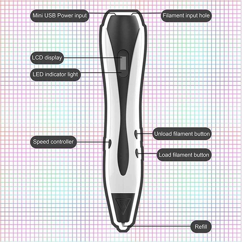 MDYHHX Impresora 3D Pluma Pluma 3D Impresión 3D estéreo Pluma de ...