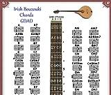 IRISH BOUZOUKI CHORDS CHART & NOTE LOCATOR - GDAD