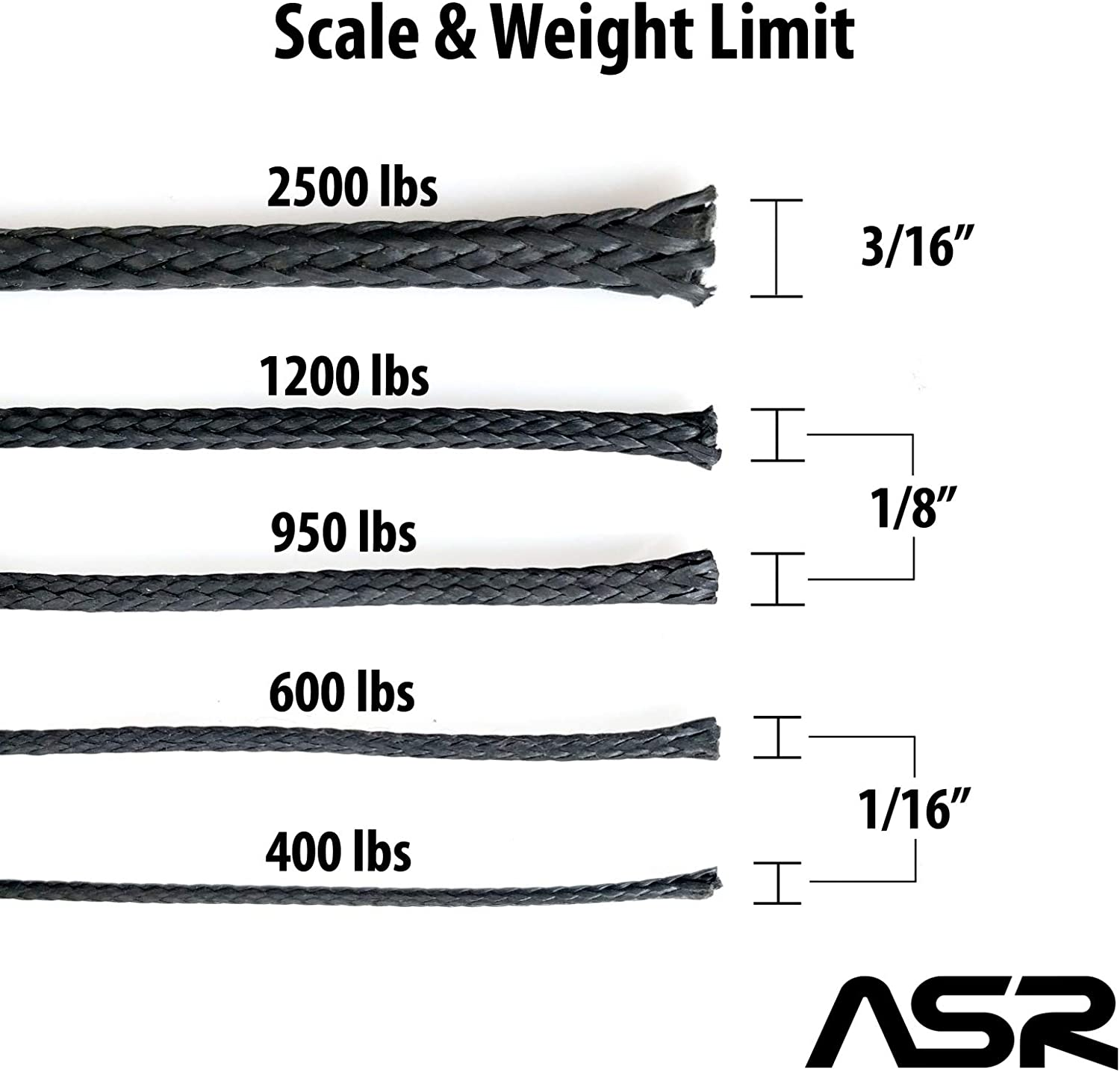ASR Outdoor Technora Composite Survival Cord Rope 1200lb Breaking Strength