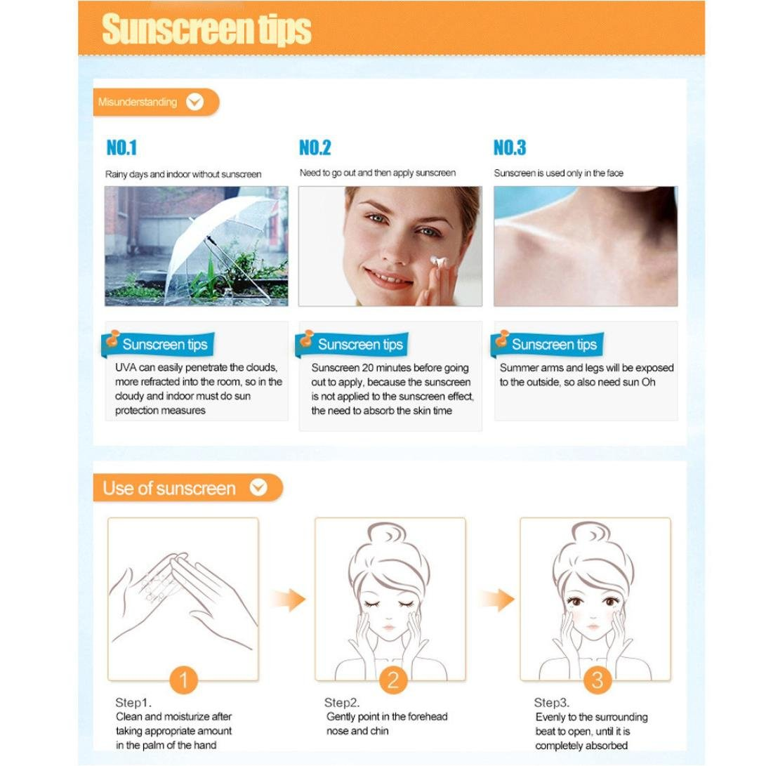 Say No to Sunburn,lotus.flower Thailand Beauty Skin Care Sunscreen Cream Waterproof UV Protection Cream Long Lasting (A) by Lotus.flower (Image #7)