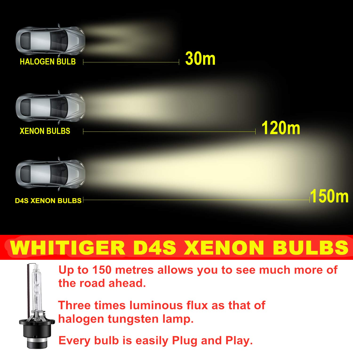 Pack of 2 35W 6000K 12V Diamond White OEM Replace for Halogen or LED Exterior Headlamp Bulbs Whitiger Car HID D2S Xenon Headlight Bulbs