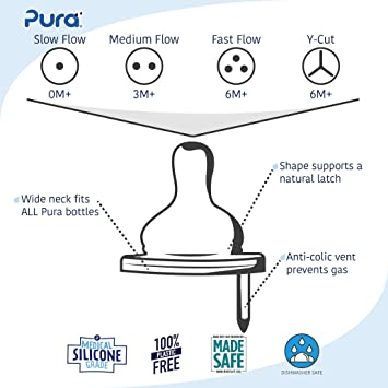 3 Months+ Medium Flow Pura Kiki Wide Neck Natural Vent Silicone Nipple Plas..