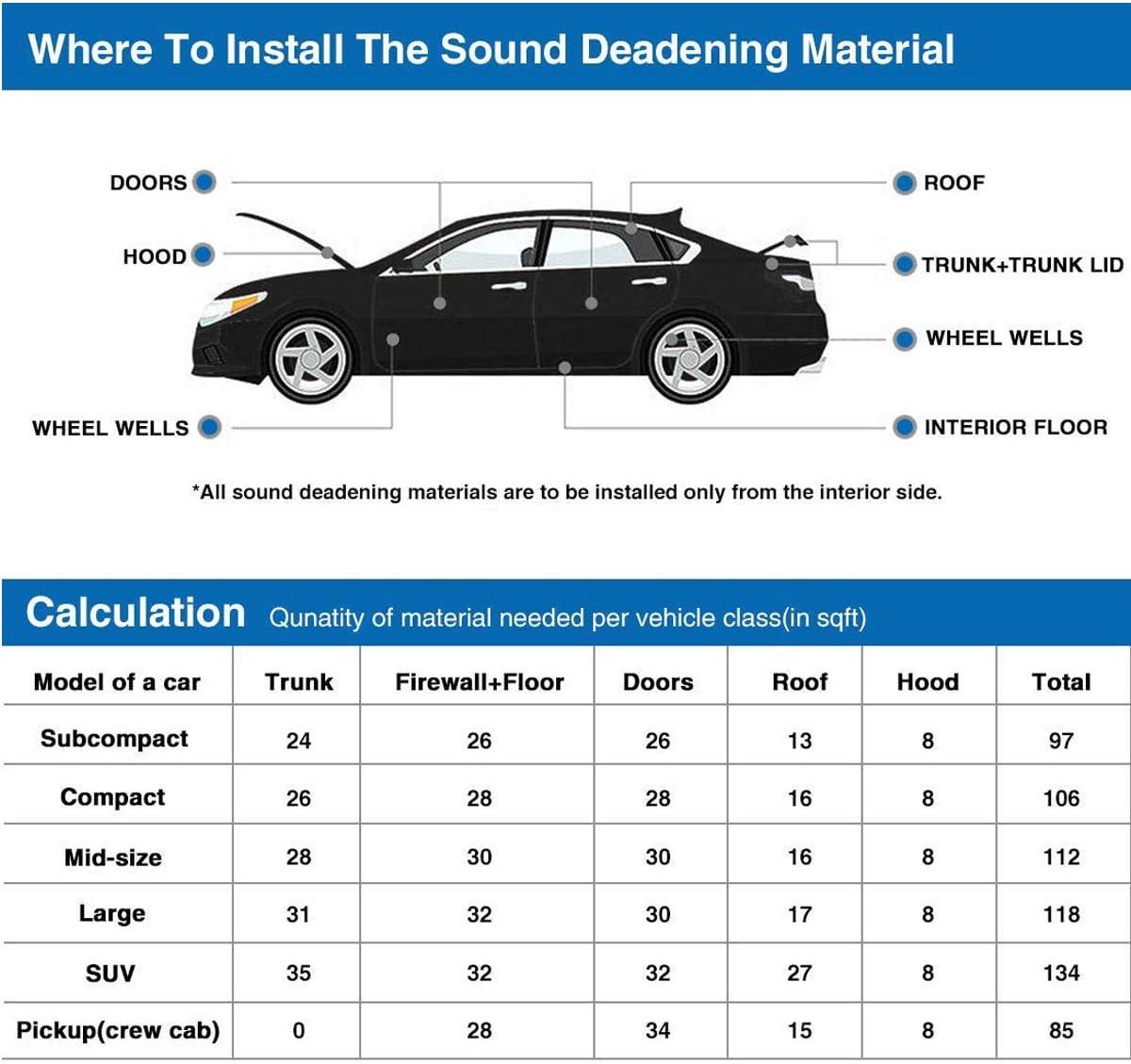 6.46sqft Sound Deadener /& Heat Barrier Mat MXCELL Car Insulation Automotive Lightweight Thermal Insulation 394mil