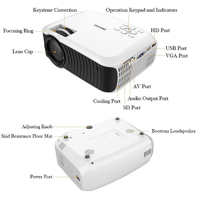 DBPOWER 2019 Proyector de película, 120 ANSI 3400Lm sin proyector ...