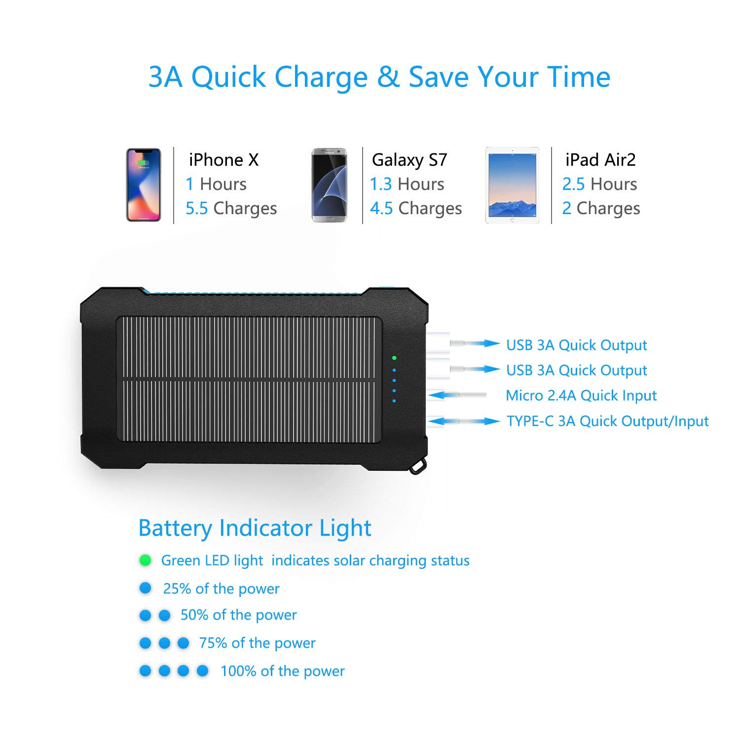 Solar Charger Power Bank 22000 mAh, Portable Solar Phone Charger Solar Panel External Battery Charger with Dual USB, Type-C, LED Light, IPx7 Waterproof/Shockproof/Dustproof, for Cell Phone
