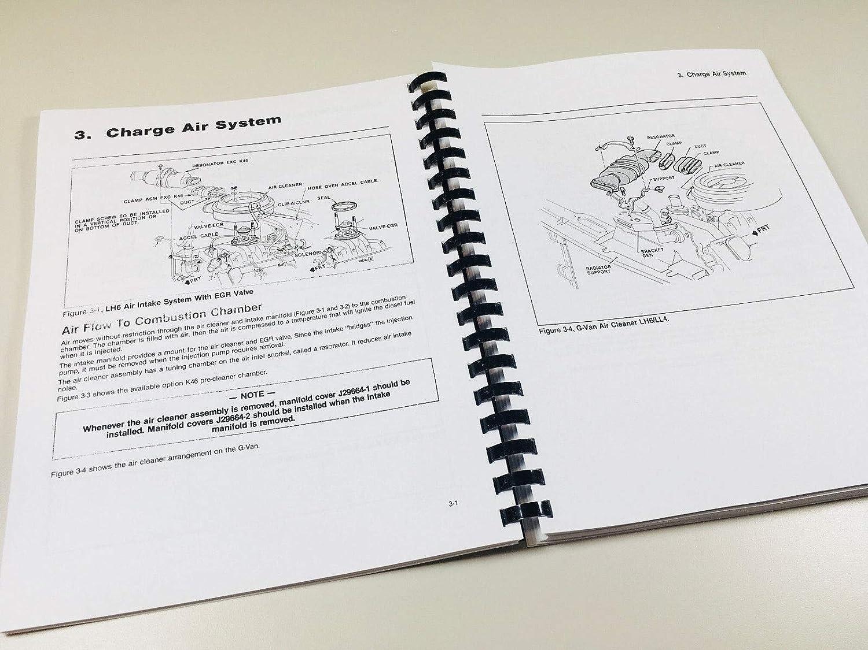 Diagnostic, Test & Measurement Tools Gm 6.2L Diesel Engine Service ...