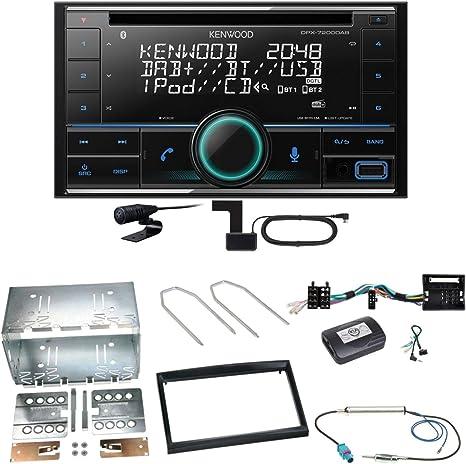 Kenwood 2DIN AUX MP3 Bluetooth USB Autoradio für Citroen C3 C2 Berlingo Jumpy sc