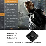 2019 World IPTV Box Receiver Player with Lifetime