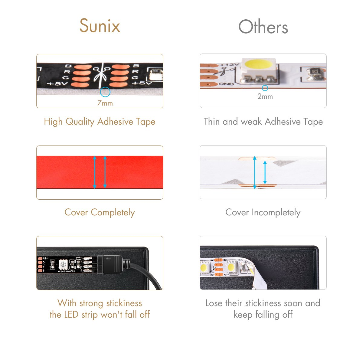 LED Strip Lights, Sunix 6.6ft RGB Bias Lighting for 40-60 inch HDTV,USB LED TV Backlight Kit with Remote - 20 Colors and 4 Dynamic Mode (4pcs x 50cm LED Strips) [Energy Class A+] by Sunix (Image #3)