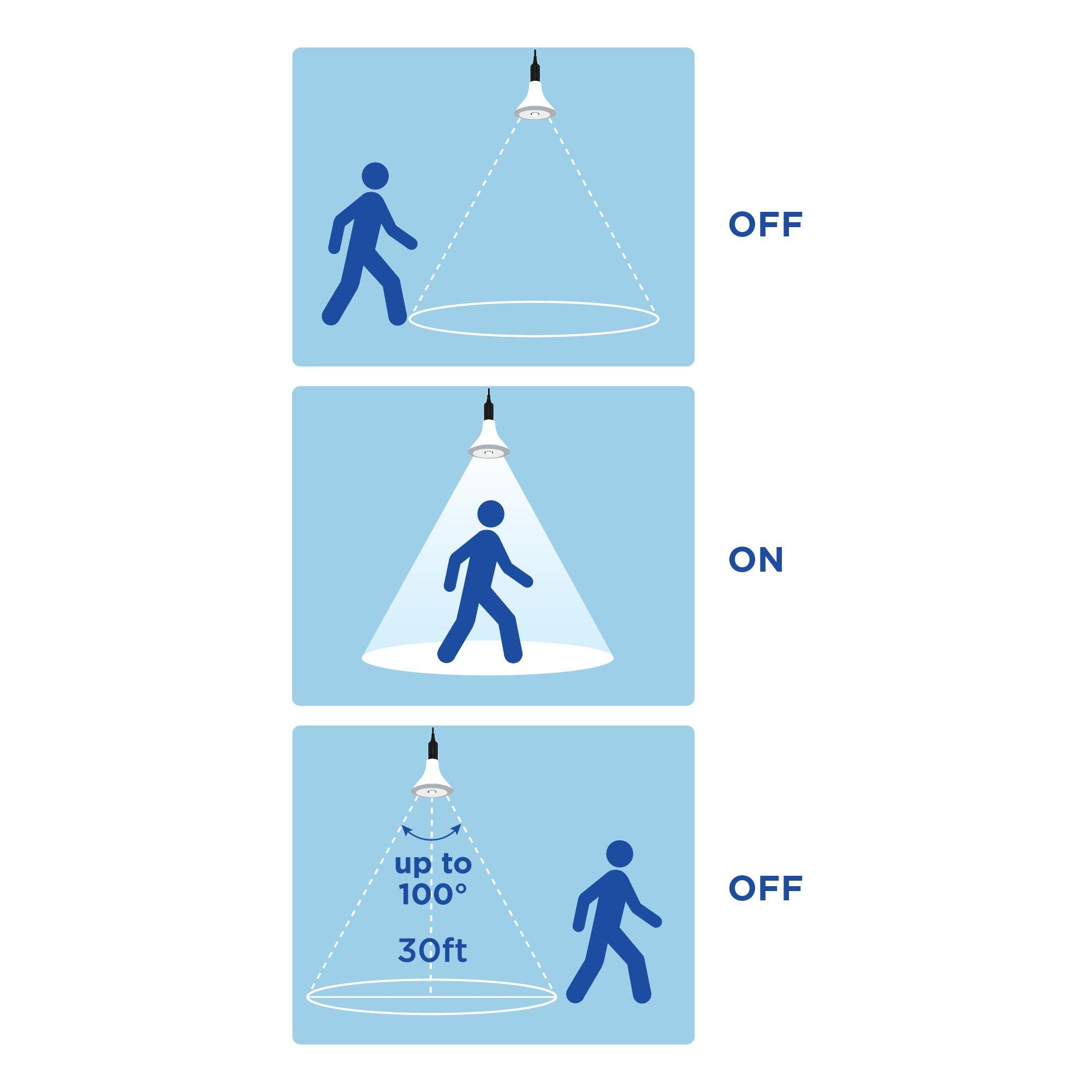 Sengled LED Flood Light with Motion Sensor & Daylight Sensor, Smart LED Light Bulb PAR38, Dusk to Dawn Bulb, Waterproof 3000K for Outdoor Use, 2 Pack by Sengled (Image #3)