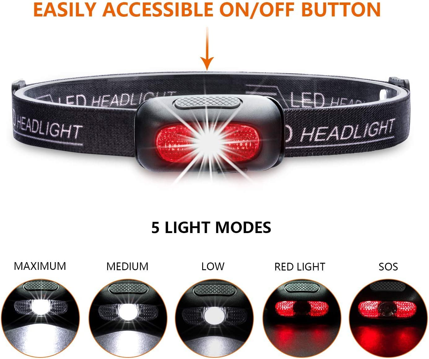 Rechargeable Head Torch Amazon