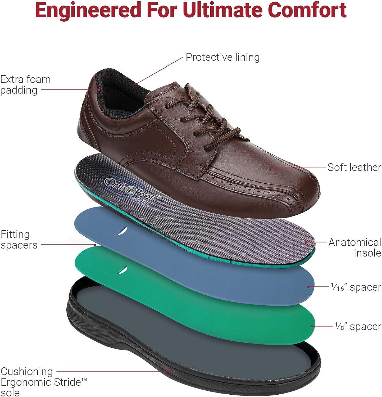 Orthofeet Proven Relief of Heel \u0026 Foot