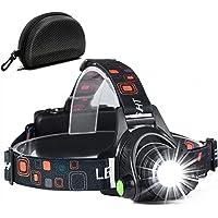Cobiz LED Headlamp