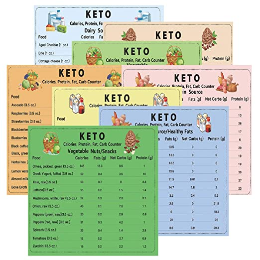 Keto Imanes de hoja de dieta, juego de 8 imanes Keto – Excelente ...