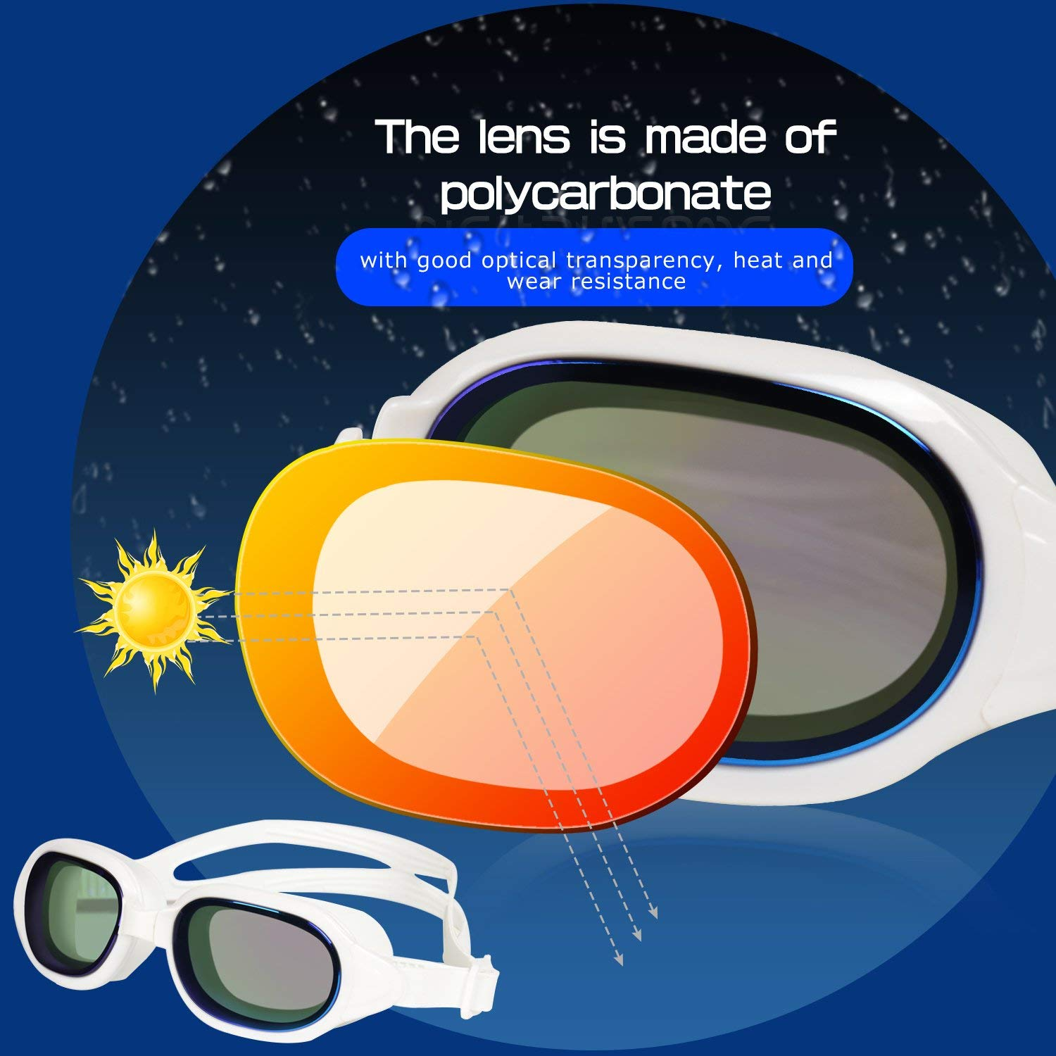 Premium Polarized Big Large Frame Swim Goggles Swimming Goggles Anti Fog No Leaking with UV Protection and Clear Lens Wide-Vision for Men Women Adult Youth with Free Case,Nose Clip and Ear Plugs