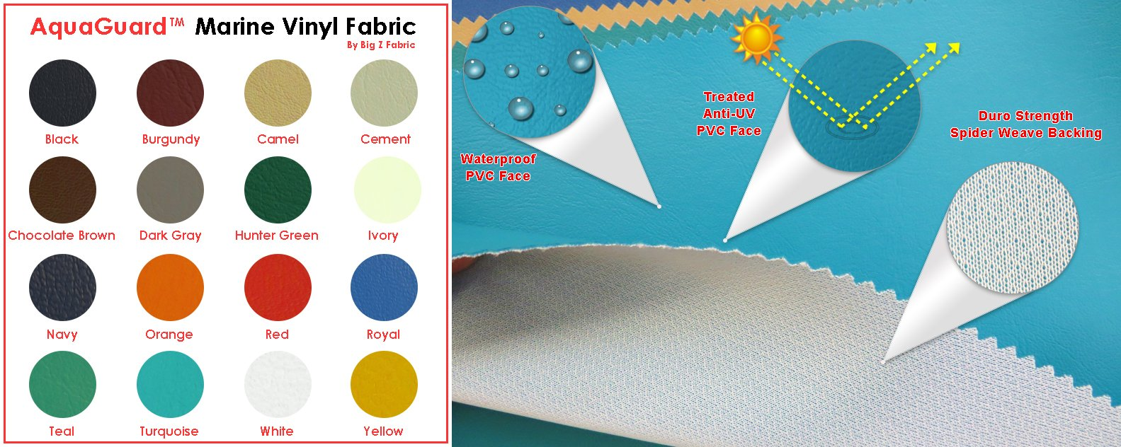 AquaGuard Marine Outdoor Vinyl Fabric 16 Colors 1-5-10-15-20-30 YDS Waterproof Anti-Fungal PVC Anti-UV Upholstery (5 Yards, Turquoise)