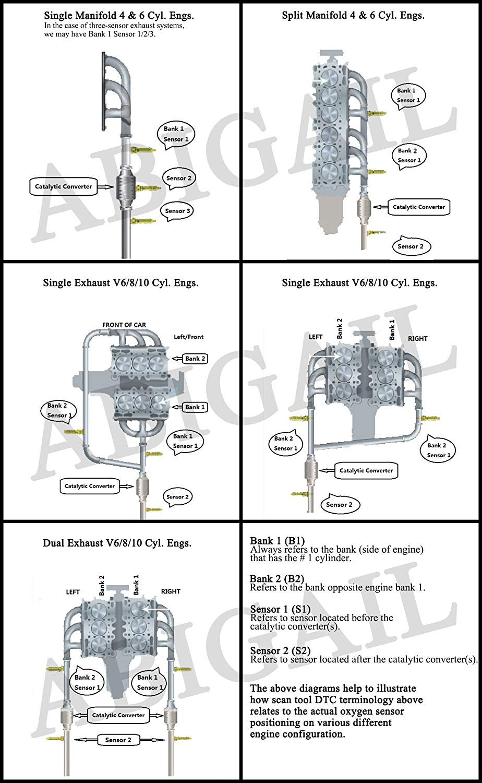 ABIGAIL A13361X O2 Oxygen Sensor Upstream//Downstream Right For 03-07 Chevrolet Express 1500 2500 3500 04-07 GMC Savana 1500 2500 3500