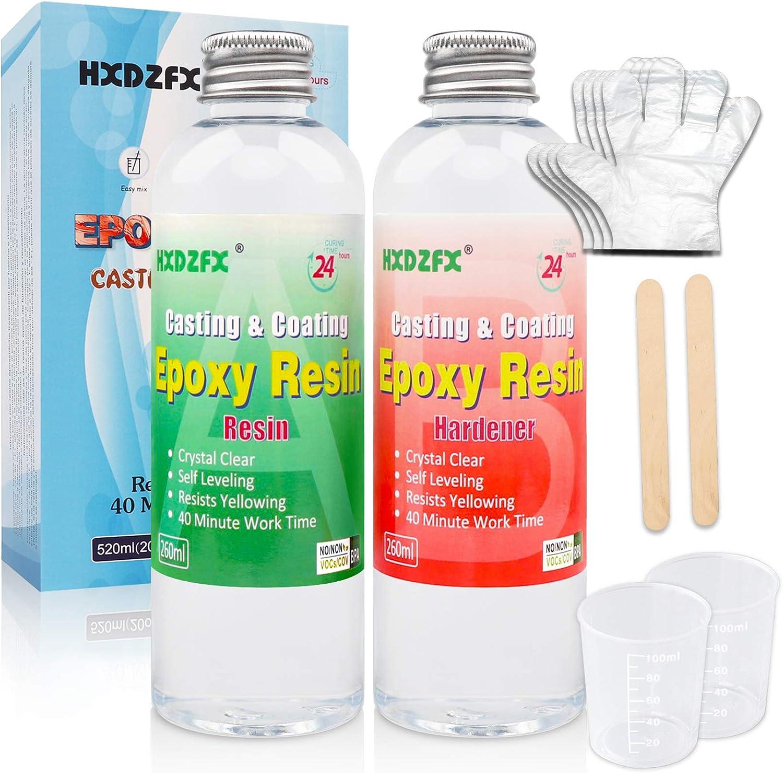 HXDZFX Epoxy Resin