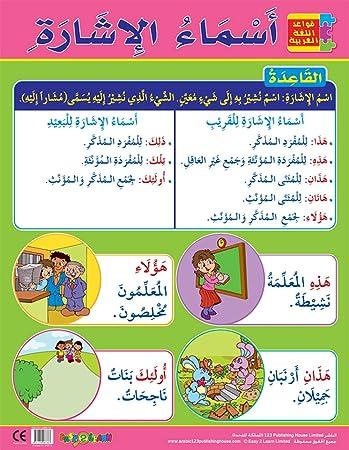 Signal Names (Arabic) أسماء الإشارة