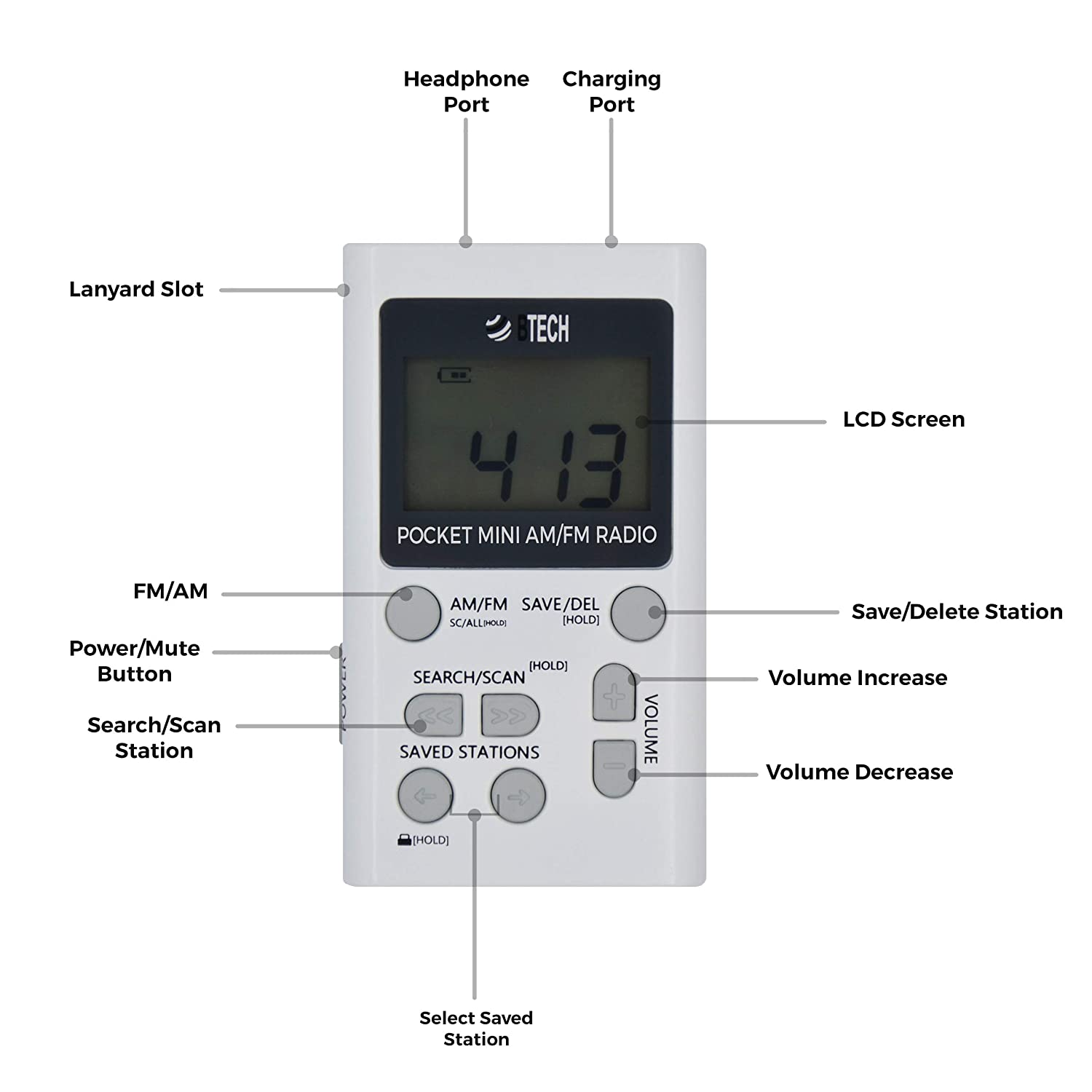 Clock Mini Pocket Walkman Radio with Headphones White Great Reception and Long Battery Life BTECH MPR-AF1 AM FM Personal Radio with Two Types of Stereo Headphones