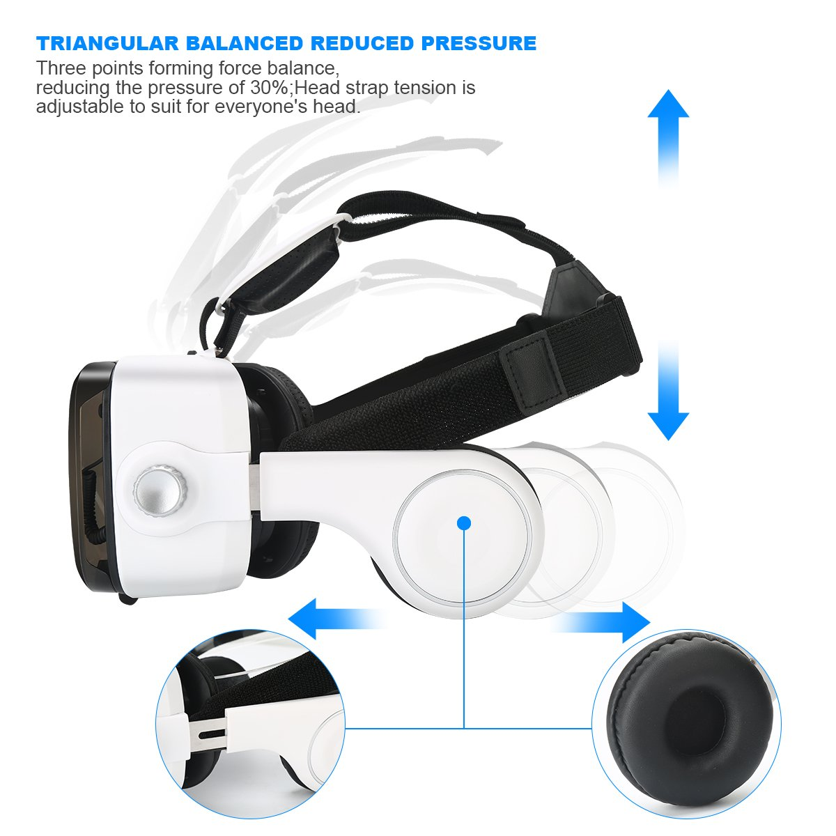 3D VR Glasses, YESSHOW VR Goggles Virtual Reality Headset Box for 3D Movies and VR Games with Remote Control Compatible with iPhone X /8/8 Plus 7/7 Plus/6S/ 6 Samsung S8/S7 and Other 4.0''-6.0'' phones by YESSHOW (Image #4)