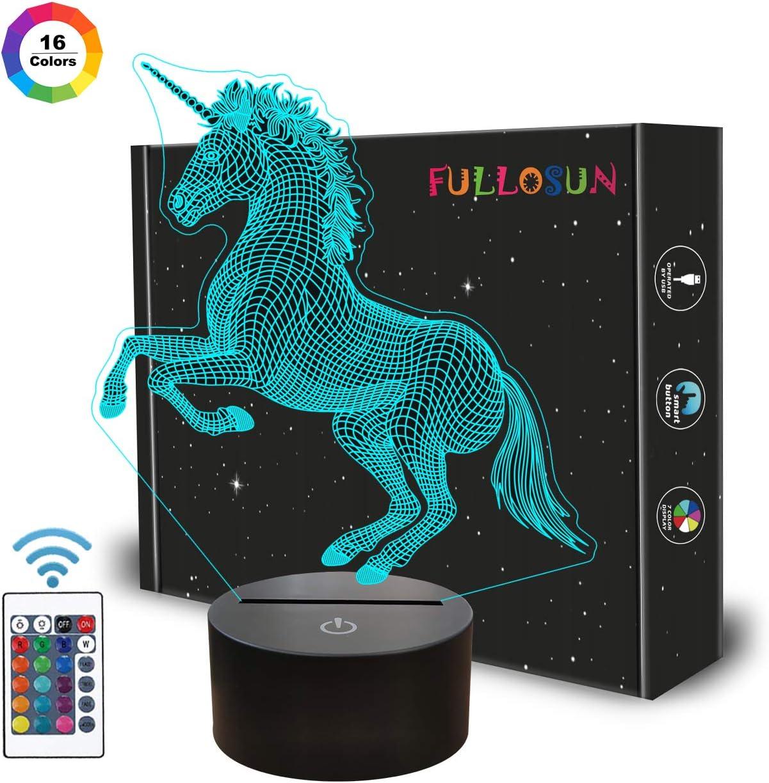 fullosun-unicorn-decorative-light-bulb