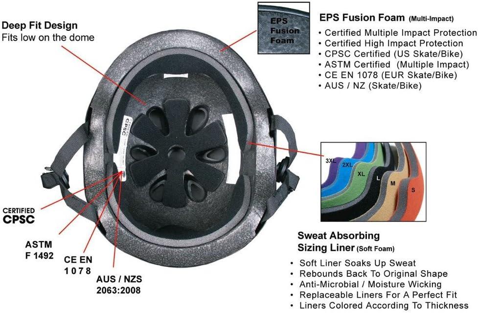 CPSC Certified S1 Mega Lifer Helmet Multiple Impact