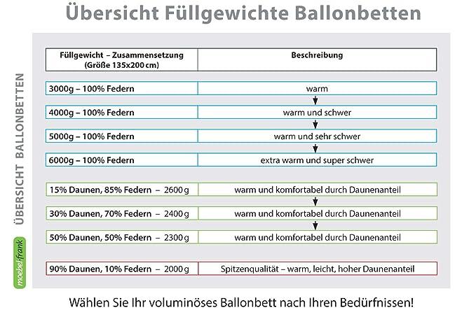 Seilöse Edelstahl V4A Knickschützer Seil-Kauschen Nirosta Kausche Drahtseil-Ösen