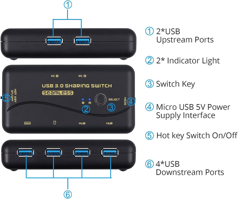 Scanner Projektor eSynic USB 3.0 Switch USB 3.0 Seamless Sharing ...