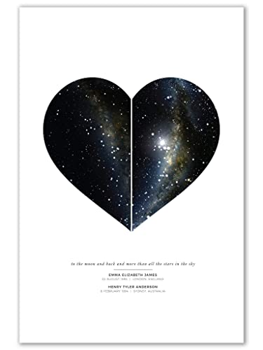 perfect gift for birthday//anniversary//valentines Personalised heart star map