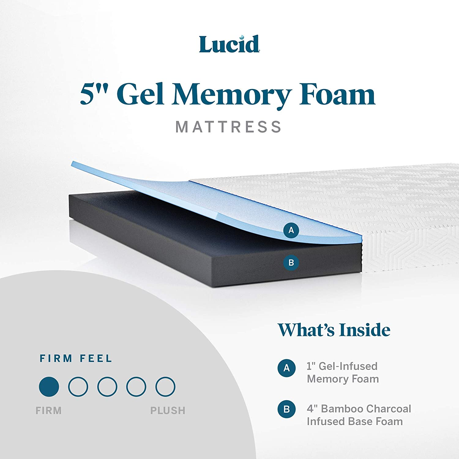 Lucid 5 Inch Memory Foam Low Profile Cooling Gel Infusion Hypoallergenic Bamboo Charcoal Breathable Cover Bed Mattress Conventional Twin White Furniture Decor